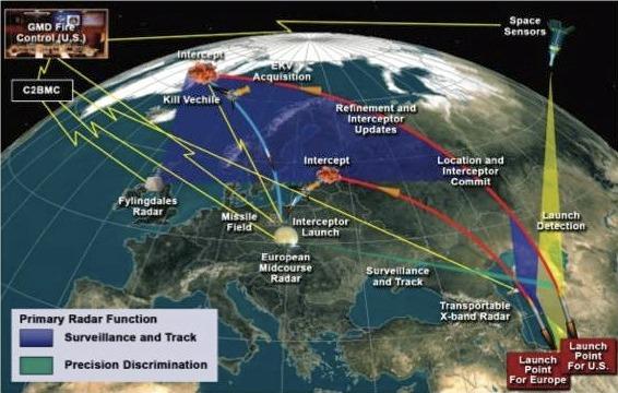 us-missile-defence-shield-in-eu