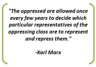 Karl-Marx-Quotes-5