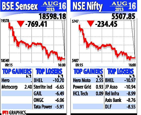 Market collapse -August 16