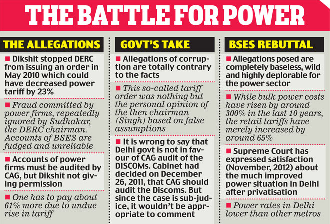 India Today, February 1, 2013