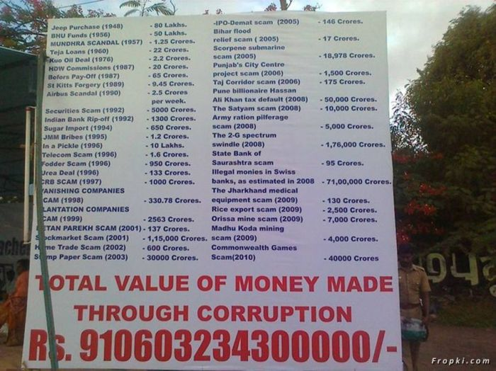 LIST OF SCAMS IN INDIA (Click to enlargeO