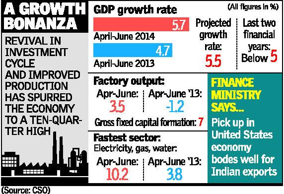 Graphics: The Hindu