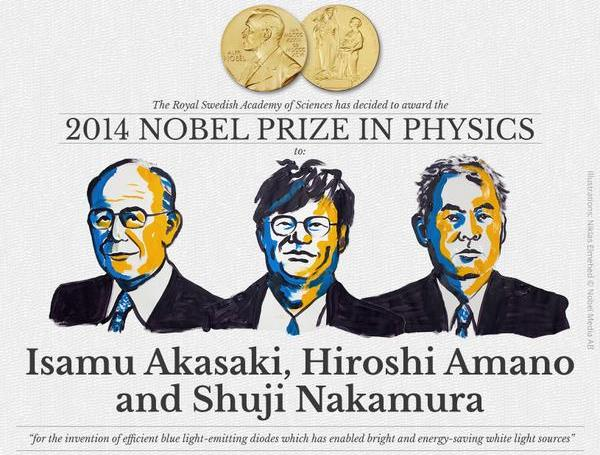 Physics Nobel