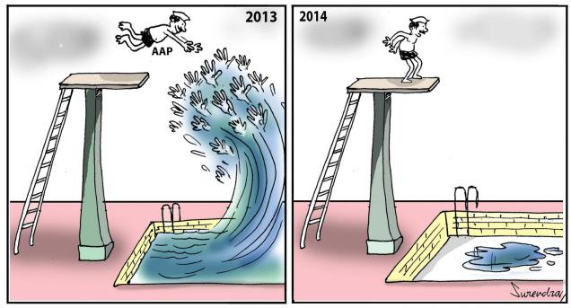 AAP nowadays