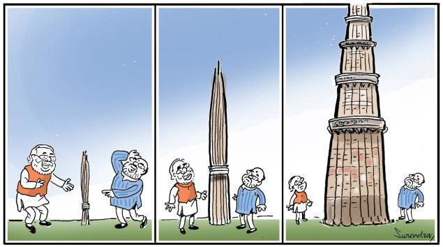 Minar in Delhi